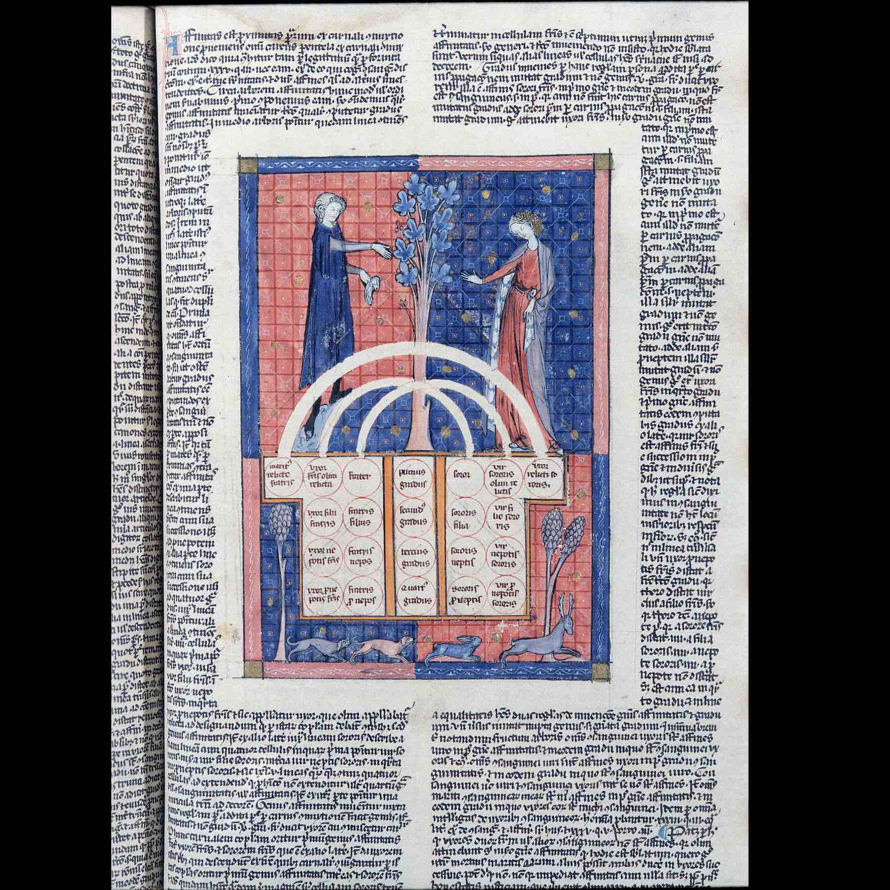 Tree of consanguinity from a 14th-c. copy of the Decretales, with gloss (Color microfilm of <a href='https://w3id.org/vhmml/readingRoom/view/80284'>England 305</a>/ Durham Cathedral Library, MS C.II.4)