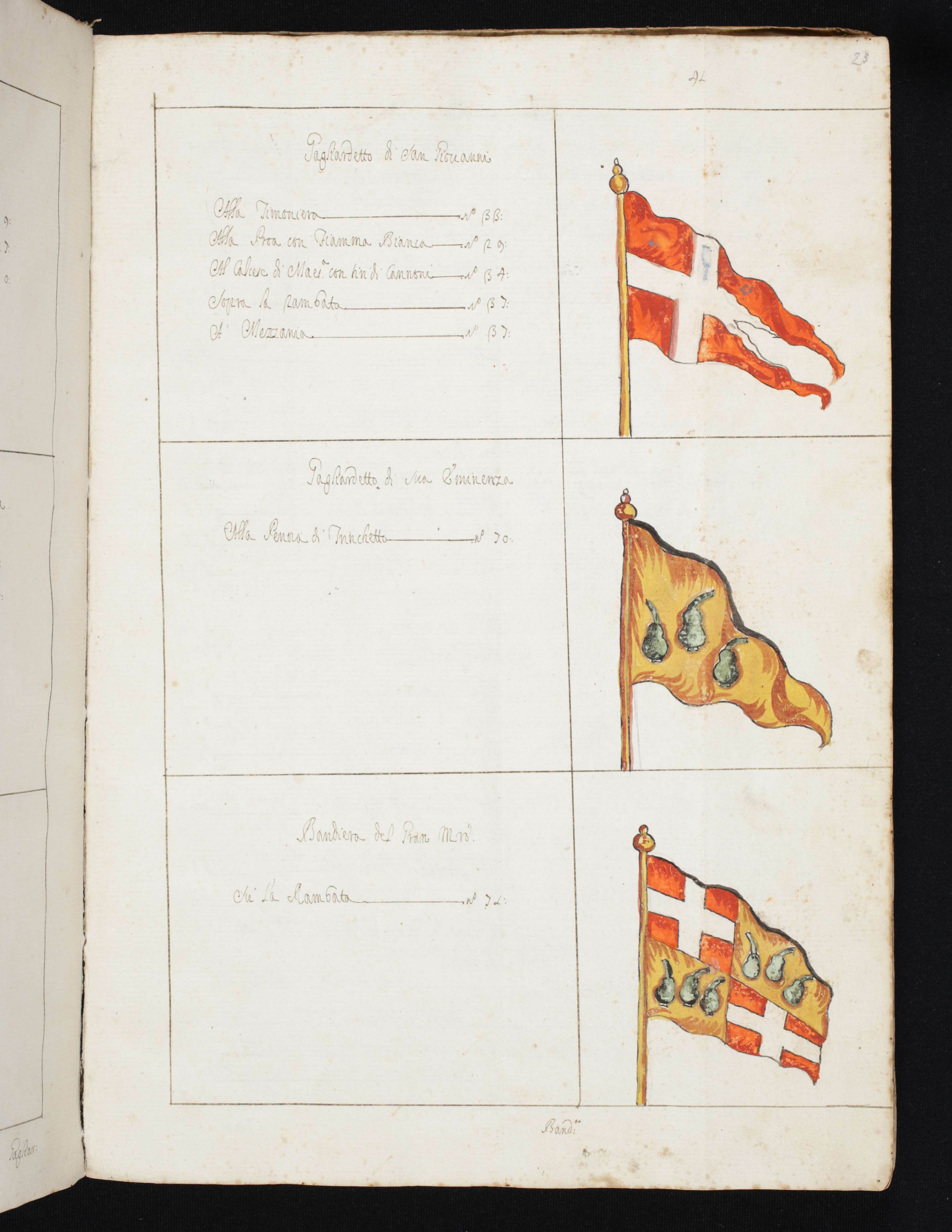 Flag signal book and naval regulations from Catholic University of America. Rare Books and Special Collections (<a href='https://w3id.org/vhmml/readingRoom/view/500329'>CUAMAL 00001</a>)